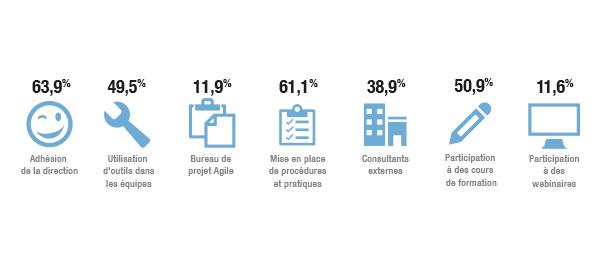 stats_succes