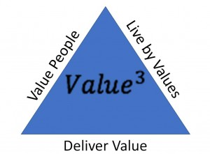 Value 3