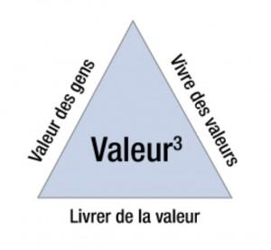 value 3 fr