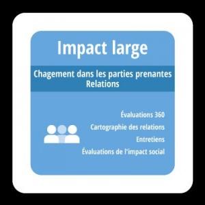 Impact large