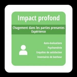 impact profond